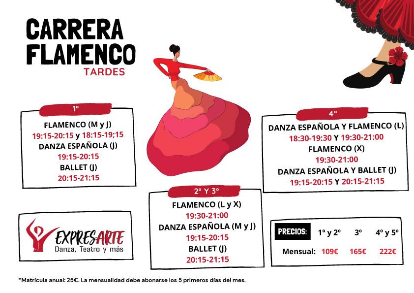 Horario carrera de flamenco, mañanas.