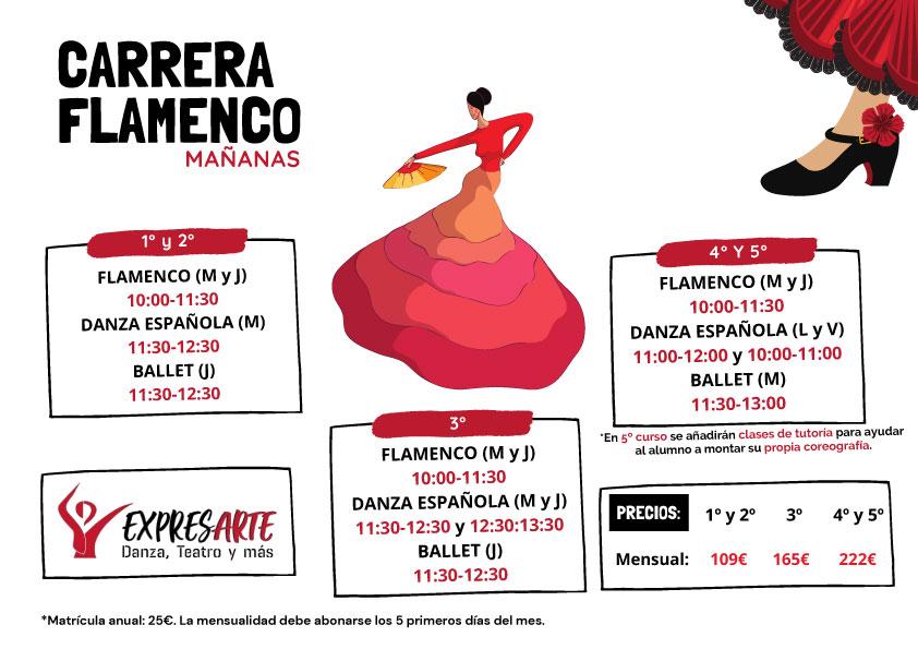 Horario carrera de flamenco, tardes.